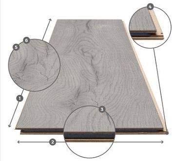 hèm khoá sàn gỗ Alsa